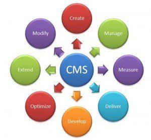 nj-cms-content-management-system